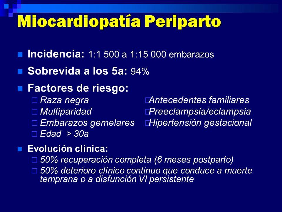 Miocardiopatía Periparto Incidencia: 1:1 500 a 1:15 000 embarazos Sobrevida a los 5a: 94% Factores de riesgo: Raza negra Multiparidad Embarazos gemela