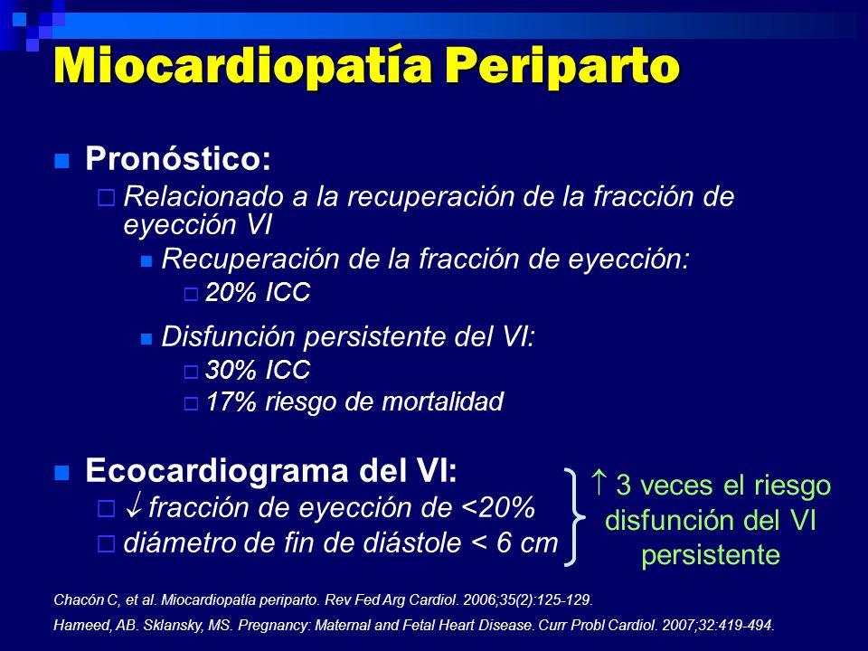 Miocardiopatía Periparto Pronóstico: Relacionado a la recuperación de la fracción de eyección VI Recuperación de la fracción de eyección: 20% ICC Disf