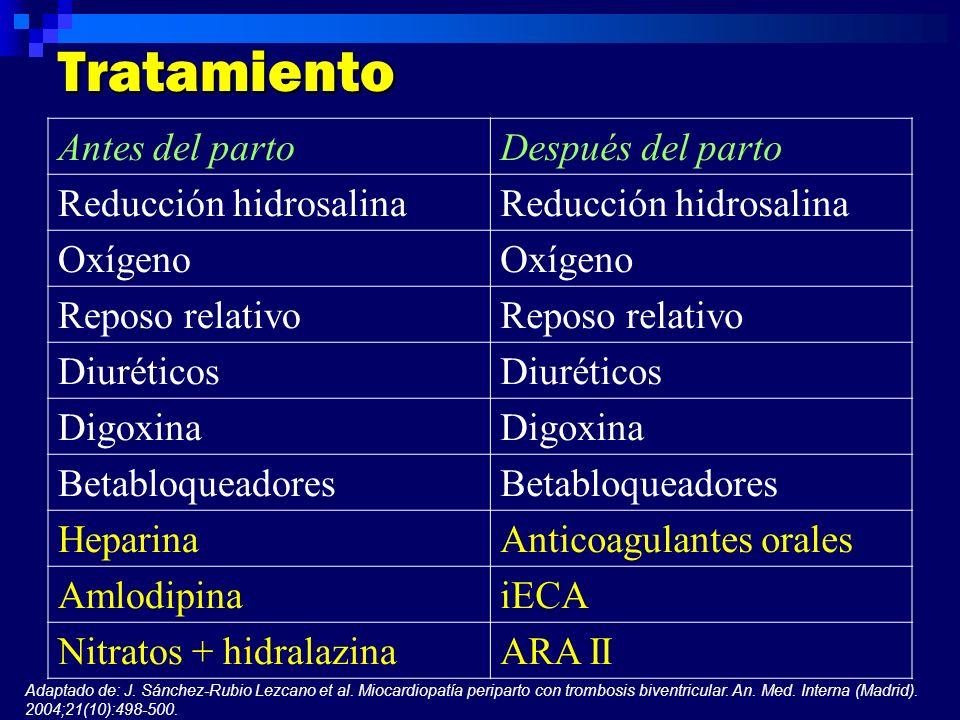Tratamiento Antes del partoDespués del parto Reducción hidrosalina Oxígeno Reposo relativo Diuréticos Digoxina Betabloqueadores HeparinaAnticoagulante