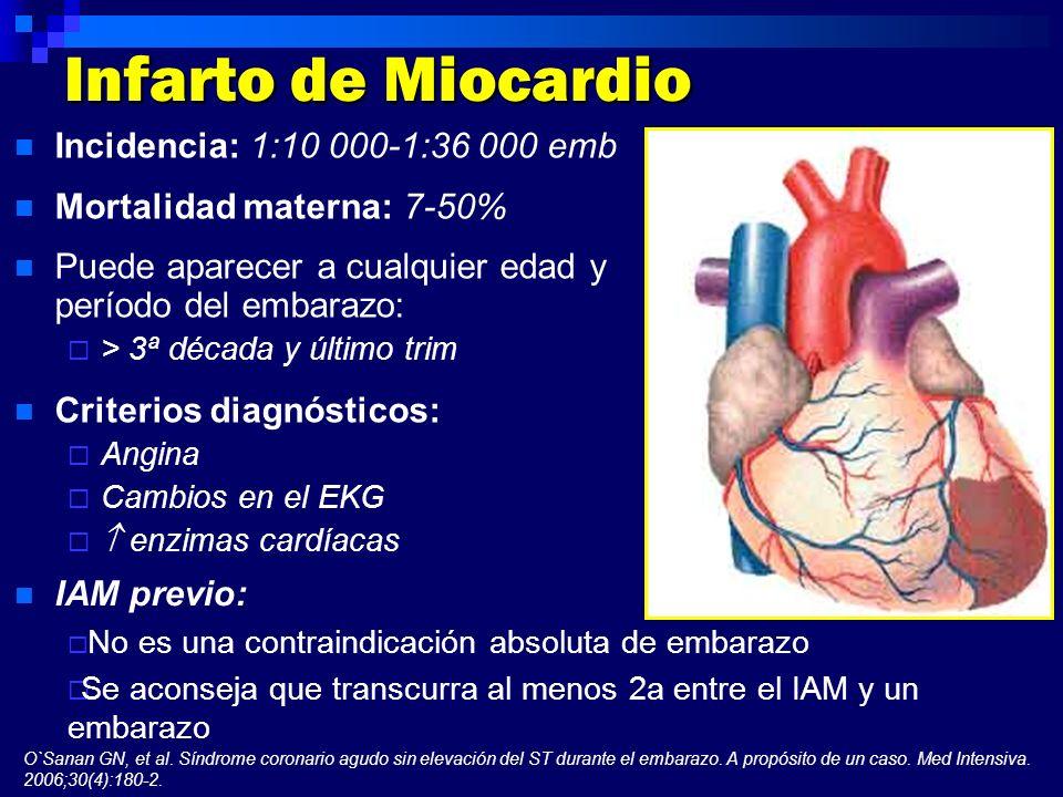Infarto de Miocardio Incidencia: 1:10 000-1:36 000 emb Mortalidad materna: 7-50% Puede aparecer a cualquier edad y período del embarazo: > 3ª década y