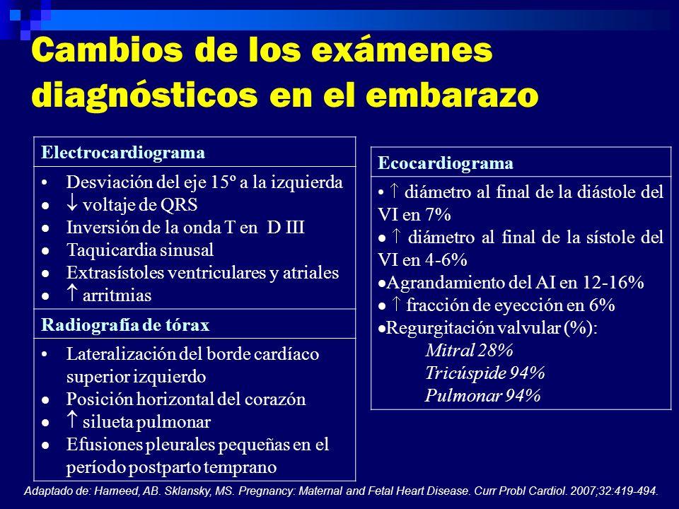 Cambios de los exámenes diagnósticos en el embarazo Electrocardiograma Desviación del eje 15º a la izquierda voltaje de QRS Inversión de la onda T en