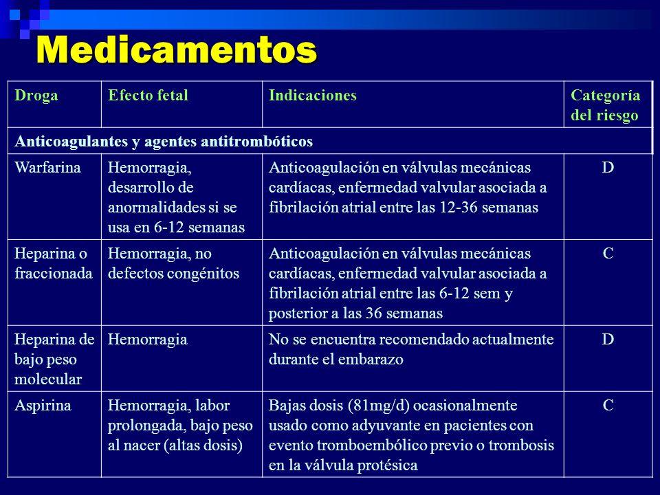 Medicamentos DrogaEfecto fetalIndicacionesCategoría del riesgo Anticoagulantes y agentes antitrombóticos WarfarinaHemorragia, desarrollo de anormalida