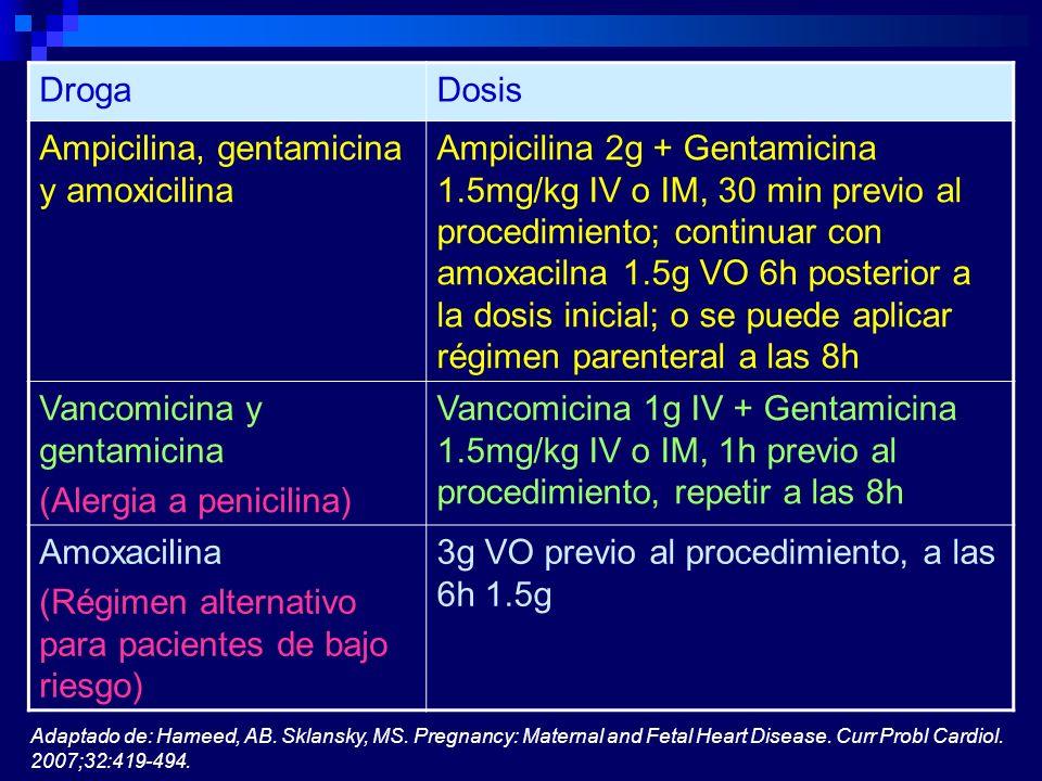 DrogaDosis Ampicilina, gentamicina y amoxicilina Ampicilina 2g + Gentamicina 1.5mg/kg IV o IM, 30 min previo al procedimiento; continuar con amoxaciln
