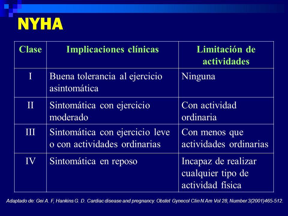 NYHA ClaseImplicaciones clínicasLimitación de actividades IBuena tolerancia al ejercicio asintomática Ninguna IISintomática con ejercicio moderado Con