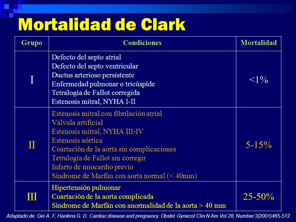 Mortalidad de Clark GrupoCondicionesMortalidad I Defecto del septo atrial Defecto del septo ventricular Ductus arterioso persistente Enfermedad pulmon