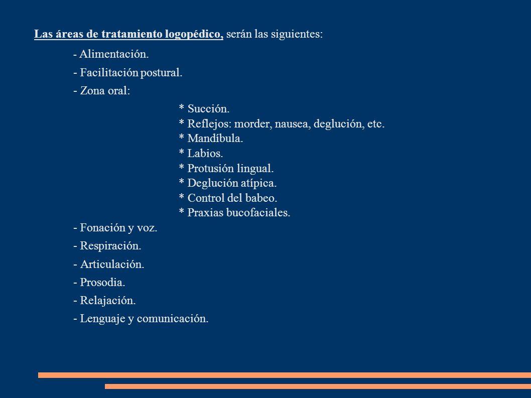 Las áreas de tratamiento logopédico, serán las siguientes: - Alimentación. - Facilitación postural. - Zona oral: * Succión. * Reflejos: morder, nausea
