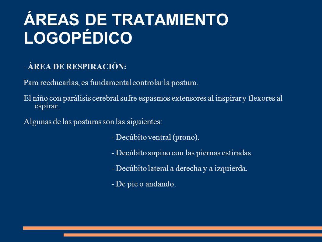ÁREAS DE TRATAMIENTO LOGOPÉDICO - ÁREA DE RESPIRACIÓN: Para reeducarlas, es fundamental controlar la postura. El niño con parálisis cerebral sufre esp
