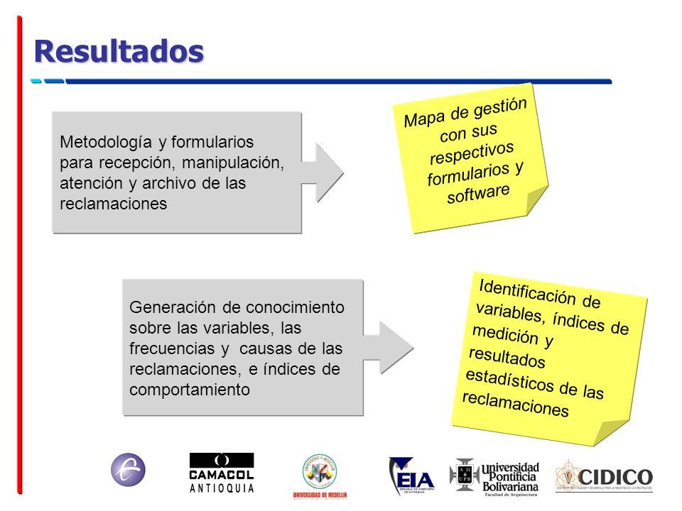 Generación de metodología y formatos para recepción, manipulación, atención y archivo de las reclamaciones Generación de conocimiento sobre las variab