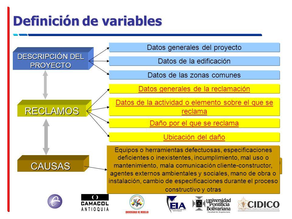Definición de variables DESCRIPCIÓN DEL PROYECTO RECLAMOS Datos generales del proyecto Datos de la edificación Datos de las zonas comunes Datos de la
