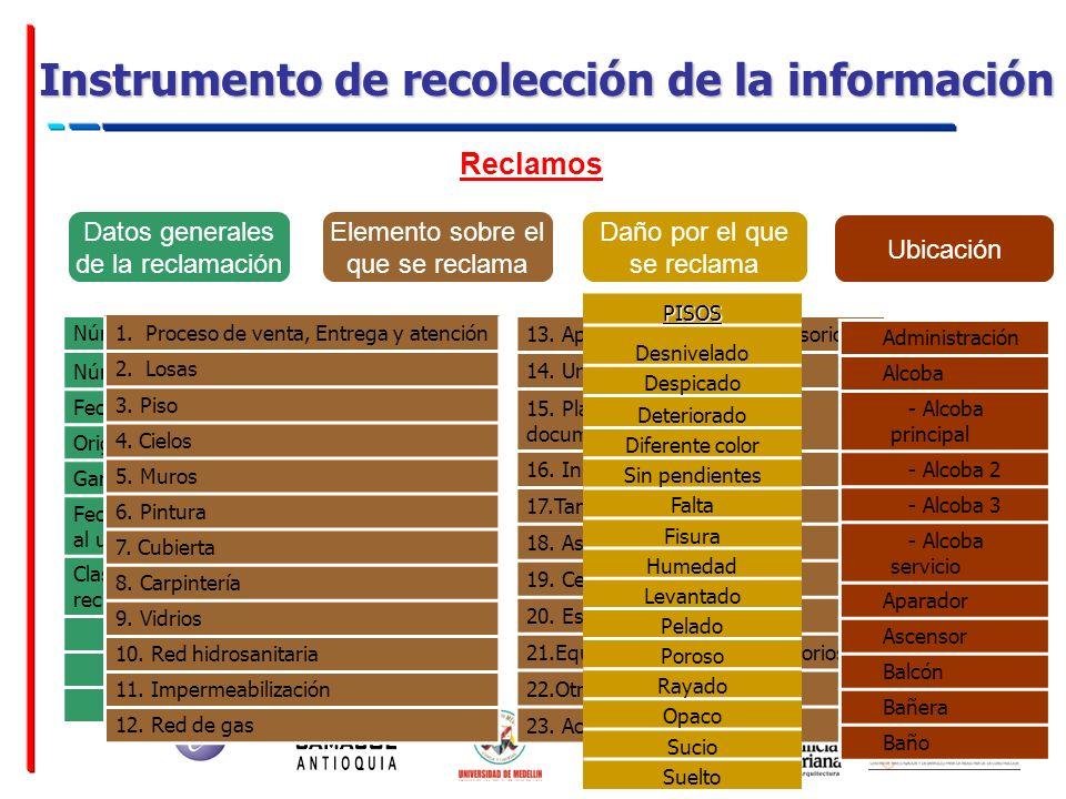Instrumento de recolección de la información Número de Inmueble Número de consecutivo Fecha de solicitud Origen Garantía ( si - no ) Fecha de comunica