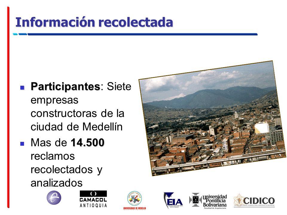Información recolectada Participantes Participantes: Siete empresas constructoras de la ciudad de Medellín 14.500 Mas de 14.500 reclamos recolectados