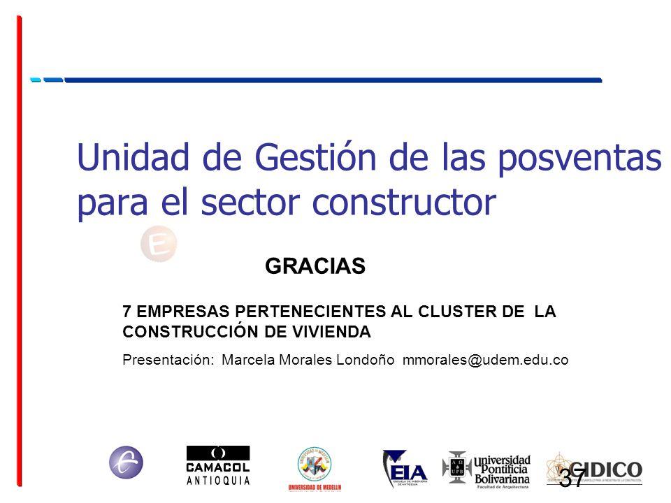 37 Unidad de Gestión de las posventas para el sector constructor 7 EMPRESAS PERTENECIENTES AL CLUSTER DE LA CONSTRUCCIÓN DE VIVIENDA Presentación: Mar