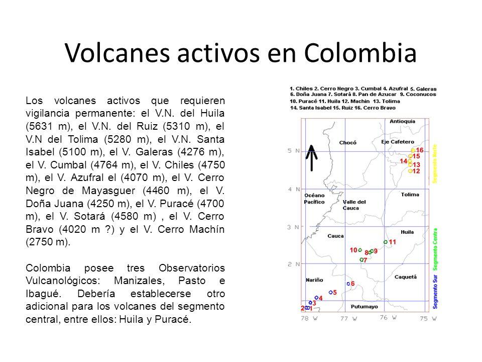 Volcanes activos en Colombia Los volcanes activos que requieren vigilancia permanente: el V.N. del Huila (5631 m), el V.N. del Ruiz (5310 m), el V.N d