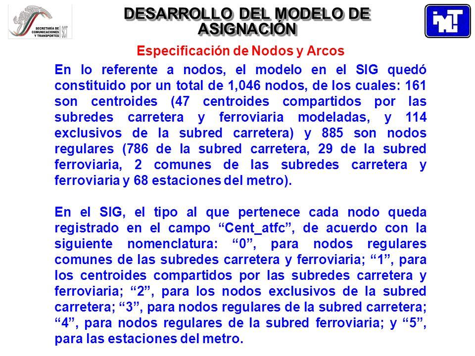 DESARROLLO DEL MODELO DE ASIGNACIÓN Especificación de Nodos y Arcos En lo referente a nodos, el modelo en el SIG quedó constituido por un total de 1,0