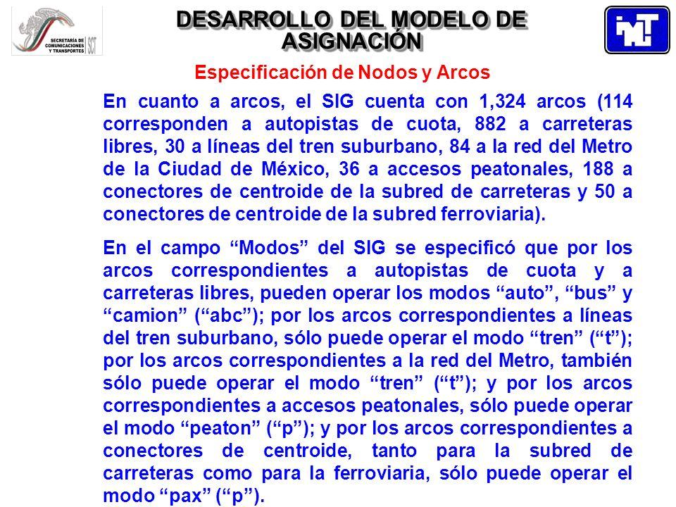 DESARROLLO DEL MODELO DE ASIGNACIÓN Especificación de Nodos y Arcos En cuanto a arcos, el SIG cuenta con 1,324 arcos (114 corresponden a autopistas de