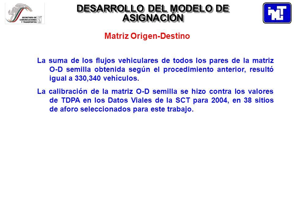 DESARROLLO DEL MODELO DE ASIGNACIÓN Matriz Origen-Destino La suma de los flujos vehiculares de todos los pares de la matriz O-D semilla obtenida según
