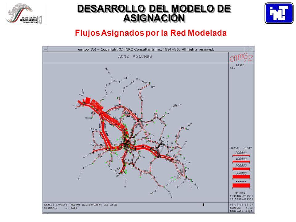 DESARROLLO DEL MODELO DE ASIGNACIÓN Flujos Asignados por la Red Modelada