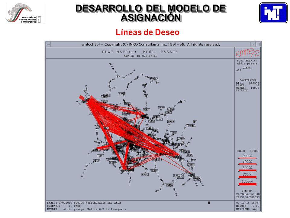 DESARROLLO DEL MODELO DE ASIGNACIÓN Líneas de Deseo