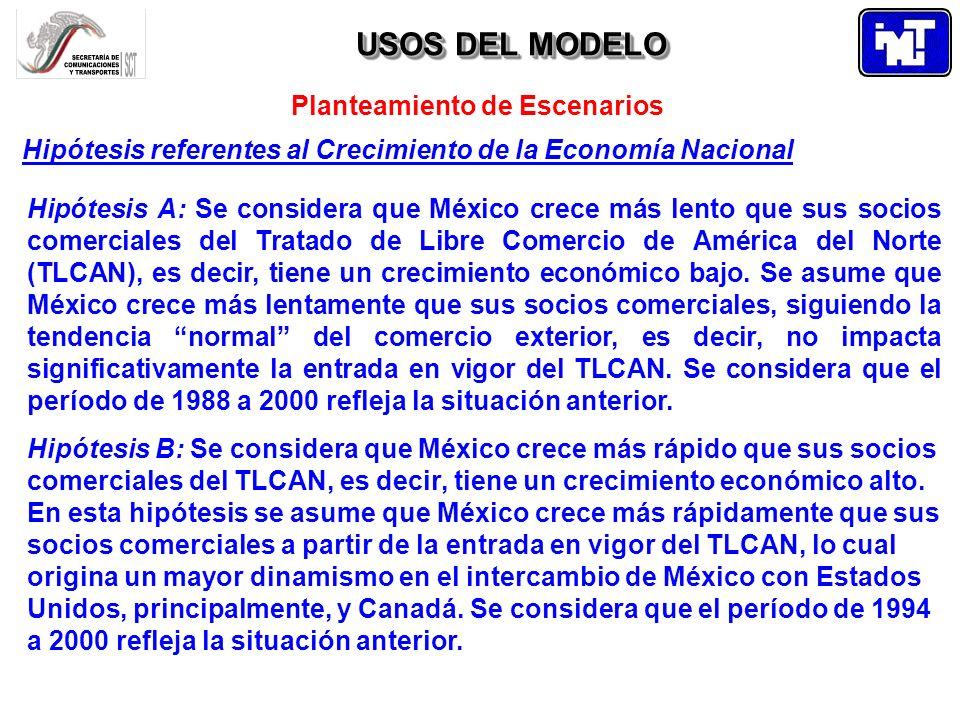 USOS DEL MODELO Planteamiento de Escenarios Hipótesis A: Se considera que México crece más lento que sus socios comerciales del Tratado de Libre Comer