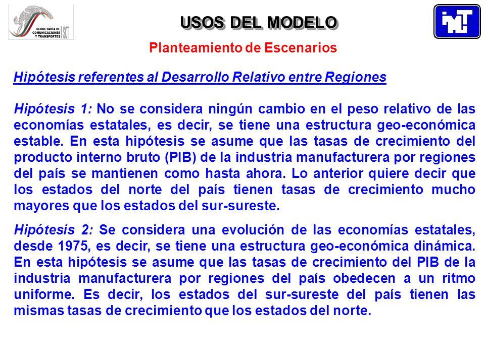 USOS DEL MODELO Planteamiento de Escenarios Hipótesis 1: No se considera ningún cambio en el peso relativo de las economías estatales, es decir, se ti