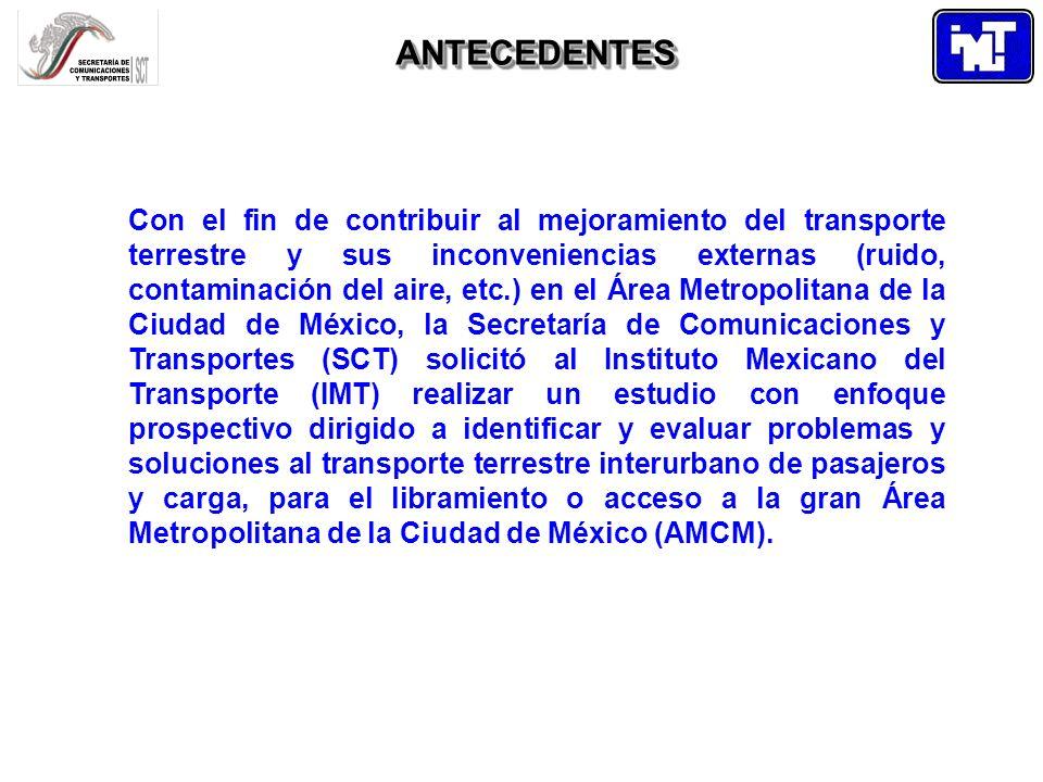 ANTECEDENTESANTECEDENTES Con el fin de contribuir al mejoramiento del transporte terrestre y sus inconveniencias externas (ruido, contaminación del ai