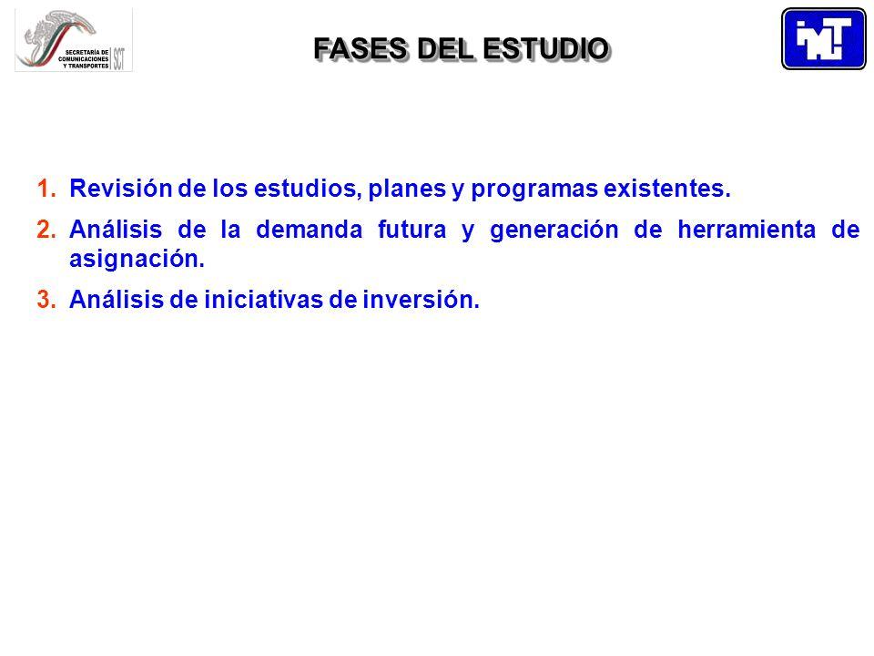 FASES DEL ESTUDIO 1.Revisión de los estudios, planes y programas existentes. 2.Análisis de la demanda futura y generación de herramienta de asignación