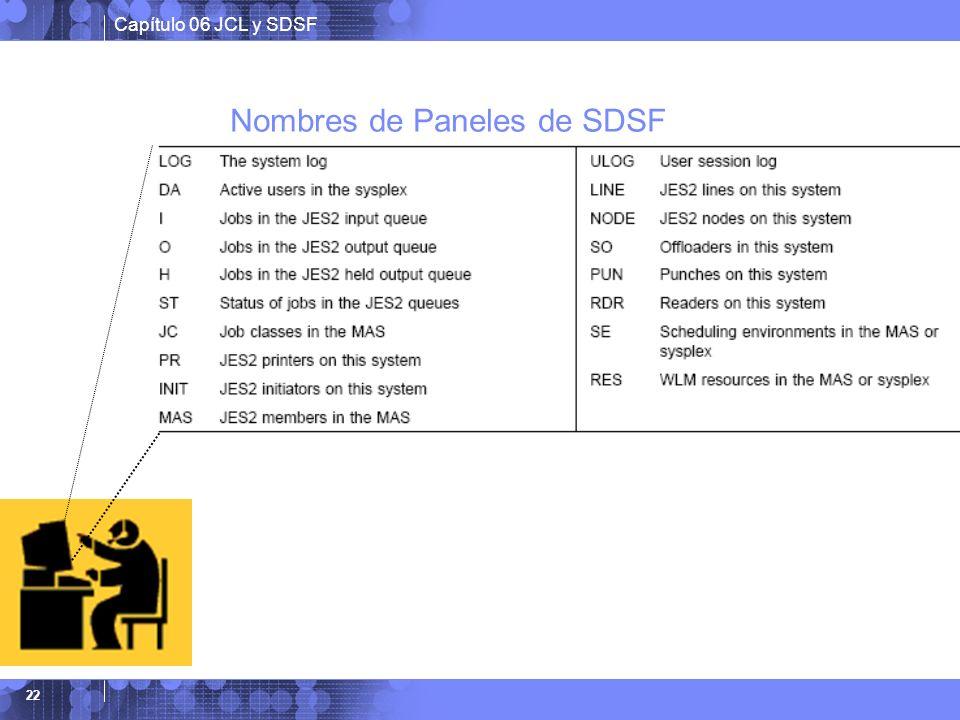Capítulo 06 JCL y SDSF 22 Nombres de Paneles de SDSF