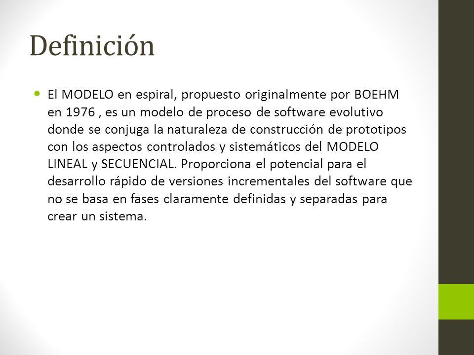 Definición El MODELO en espiral, propuesto originalmente por BOEHM en 1976, es un modelo de proceso de software evolutivo donde se conjuga la naturale