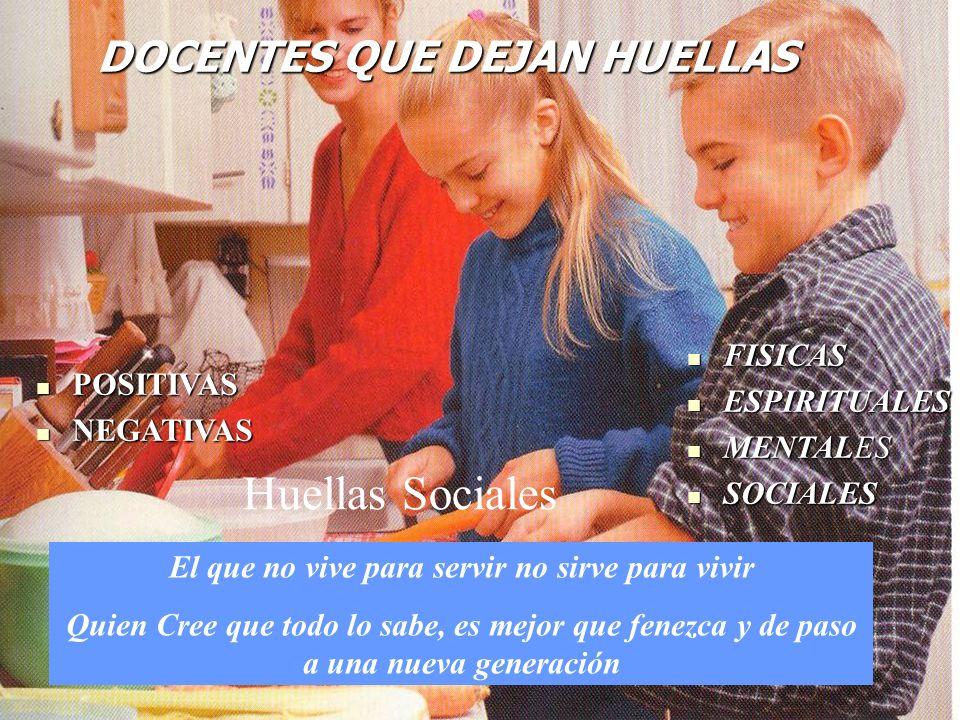DOCENTES QUE DEJAN HUELLAS FISICAS FISICAS ESPIRITUALES ESPIRITUALES MENTALES MENTALES SOCIALES SOCIALES POSITIVAS POSITIVAS NEGATIVAS NEGATIVAS Huell