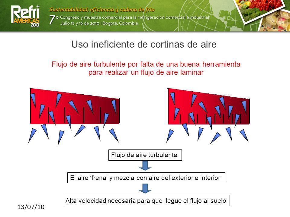 13/07/10 Uso ineficiente de cortinas de aire Flujo de aire turbulente por falta de una buena herramienta para realizar un flujo de aire laminar Flujo