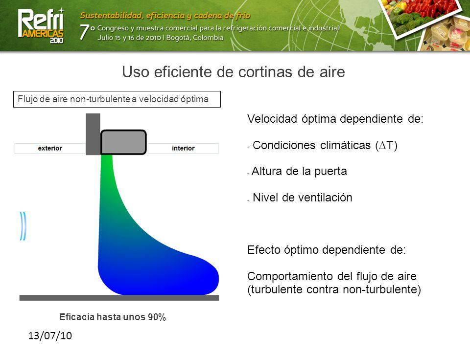 13/07/10 Uso eficiente de cortinas de aire Flujo de aire non-turbulente a velocidad óptima Eficacia hasta unos 90% Velocidad óptima dependiente de: -