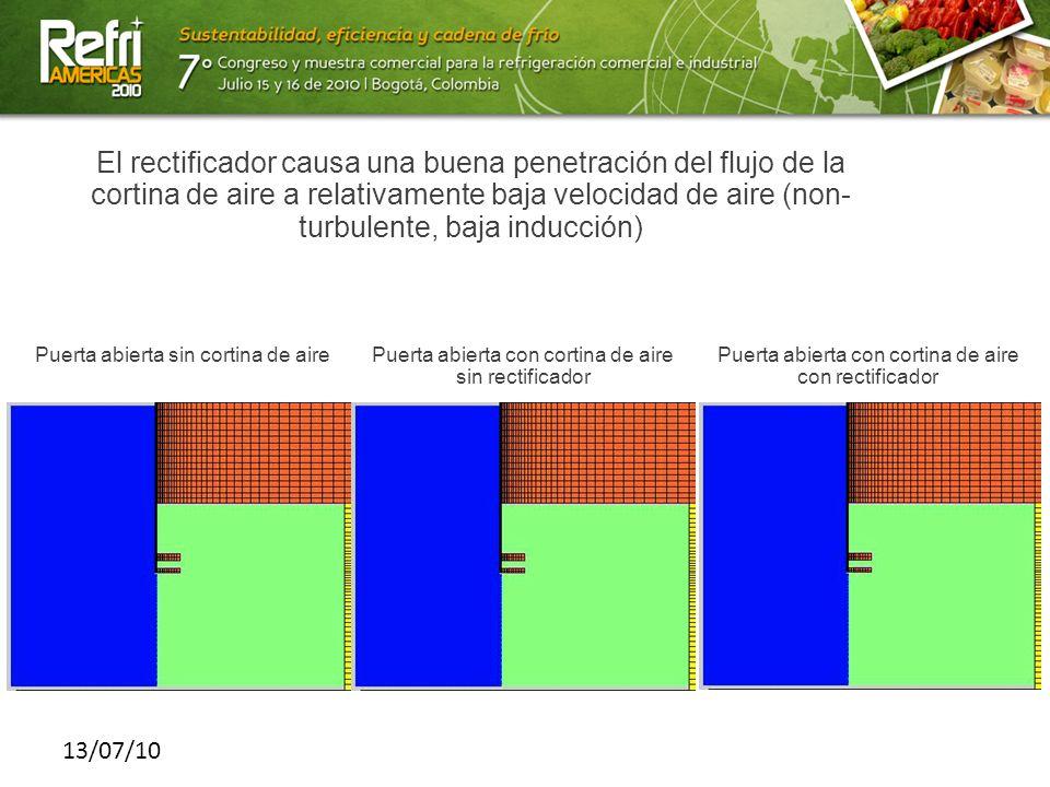 13/07/10 El rectificador causa una buena penetración del flujo de la cortina de aire a relativamente baja velocidad de aire (non- turbulente, baja ind