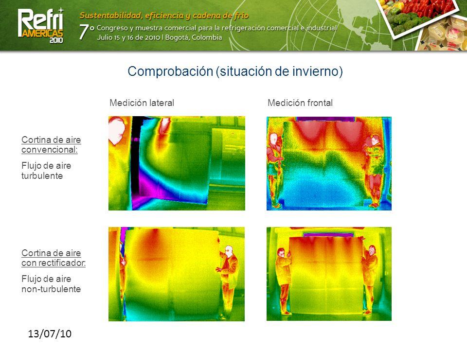 13/07/10 Medición frontalMedición lateral Cortina de aire convencional: Flujo de aire turbulente Cortina de aire con rectificador: Flujo de aire non-t