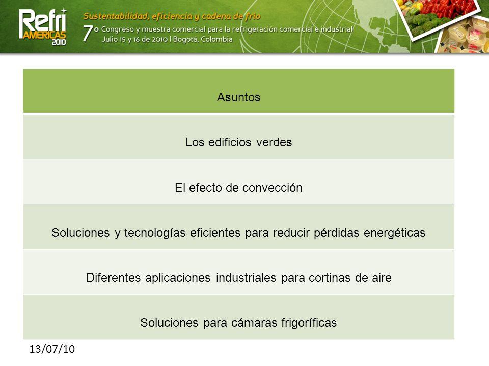 Haga clic para modificar el estilo de subtítulo del patrón 13/07/10 Asuntos Los edificios verdes El efecto de convección Soluciones y tecnologías efic