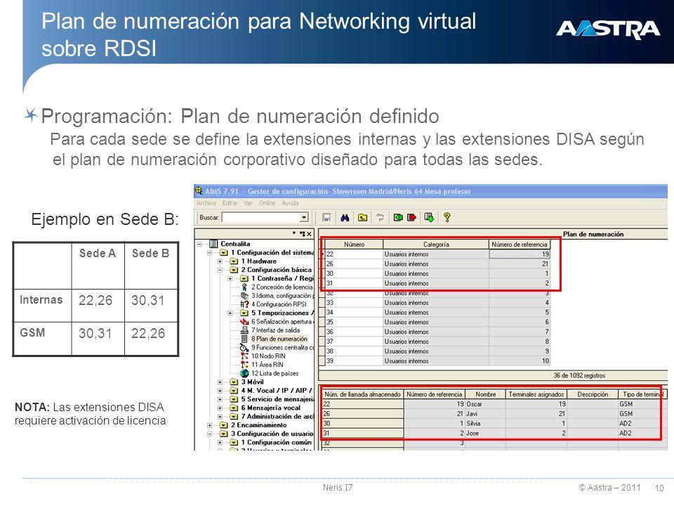 © Aastra – 2011 10 Neris I7 Plan de numeración para Networking virtual sobre RDSI Programación: Plan de numeración definido Para cada sede se define l