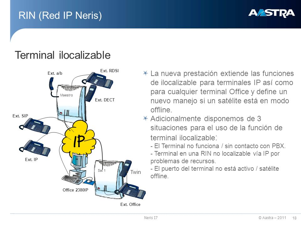 © Aastra – 2011 18 Neris I7 RIN (Red IP Neris) Terminal ilocalizable La nueva prestación extiende las funciones de ilocalizable para terminales IP así