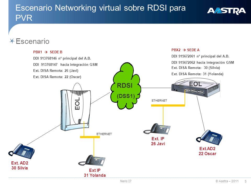 © Aastra – 2011 6 Neris I7 Aclaraciones al escenario Networking virtual sobre RDSI para PVR Consideraciones generales Las extensiones de la sede remota se alcanzan mediante la configuración adecuada de extensiones DISA y la activación del Encaminamiento óptimo de llamada (EOL) en cada sede local.