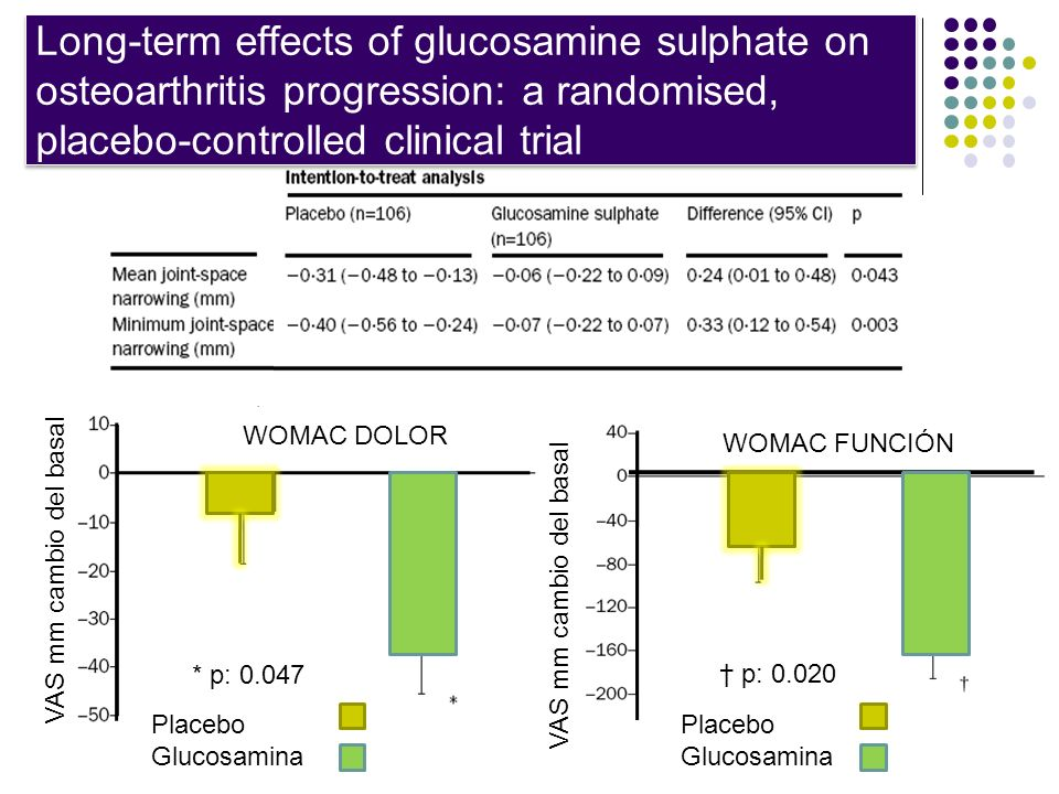 Long-term effects of glucosamine sulphate on osteoarthritis progression: a randomised, placebo-controlled clinical trial WOMAC DOLOR WOMAC FUNCIÓN VAS