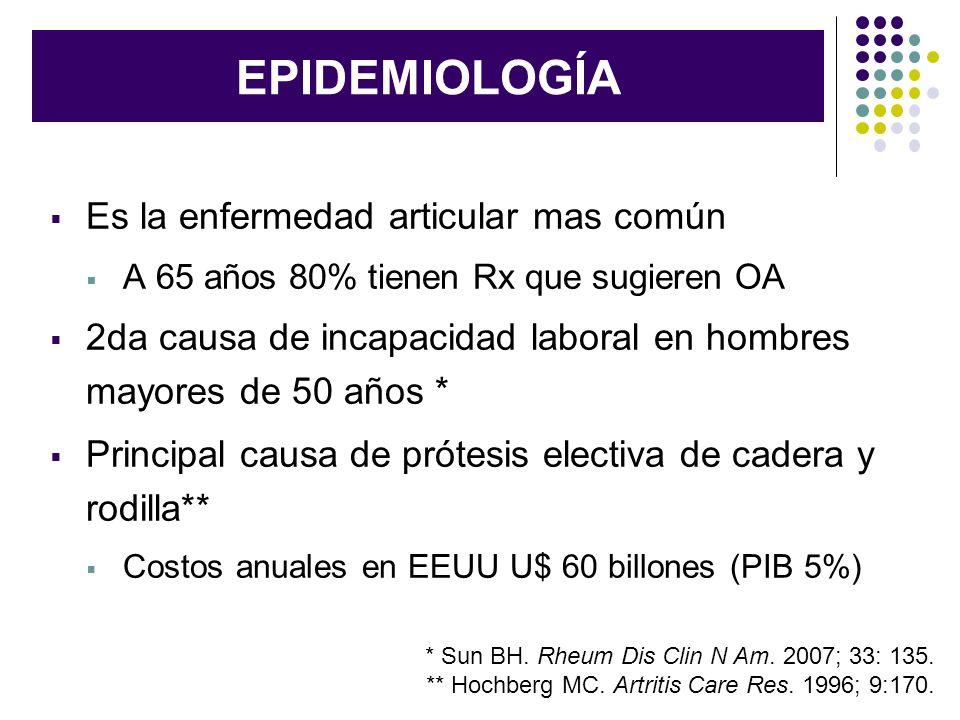 EPIDEMIOLOGÍA Es la enfermedad articular mas común A 65 años 80% tienen Rx que sugieren OA 2da causa de incapacidad laboral en hombres mayores de 50 a