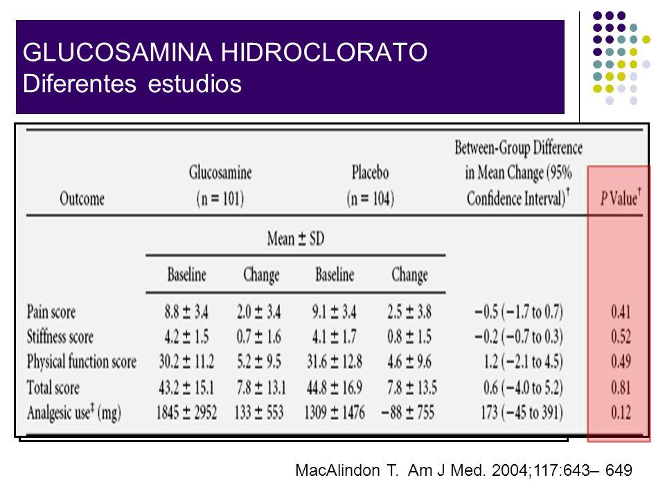 GLUCOSAMINA HIDROCLORATO Diferentes estudios MacAlindon T. Am J Med. 2004;117:643– 649