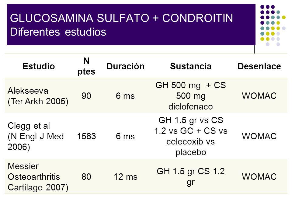 GLUCOSAMINA SULFATO + CONDROITIN Diferentes estudios Estudio N ptes DuraciónSustanciaDesenlace Alekseeva (Ter Arkh 2005) 906 ms GH 500 mg + CS 500 mg