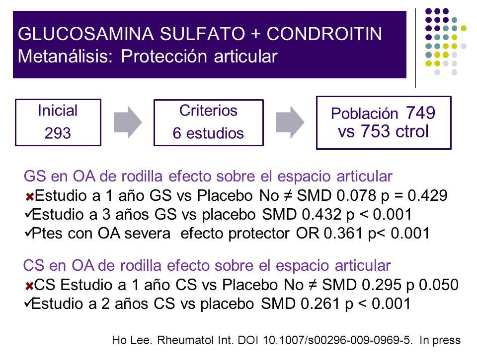 Inicial 293 Criterios 6 estudios Población 749 vs 753 ctrol GLUCOSAMINA SULFATO + CONDROITIN Metanálisis: Protección articular Ho Lee. Rheumatol Int.