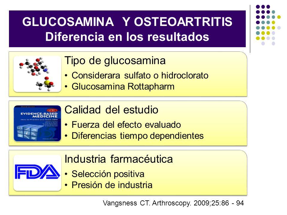 GLUCOSAMINA Y OSTEOARTRITIS Diferencia en los resultados Tipo de glucosamina Considerara sulfato o hidroclorato Glucosamina Rottapharm Calidad del est