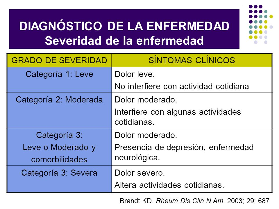 DIAGNÓSTICO DE LA ENFERMEDAD Severidad de la enfermedad GRADO DE SEVERIDADSÍNTOMAS CLÍNICOS Categoría 1: LeveDolor leve. No interfiere con actividad c