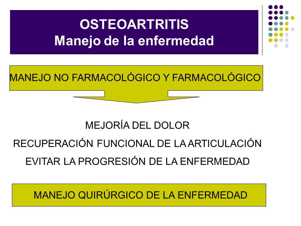 OSTEOARTRITIS Manejo de la enfermedad MANEJO NO FARMACOLÓGICO Y FARMACOLÓGICO MEJORÍA DEL DOLOR RECUPERACIÓN FUNCIONAL DE LA ARTICULACIÓN EVITAR LA PR