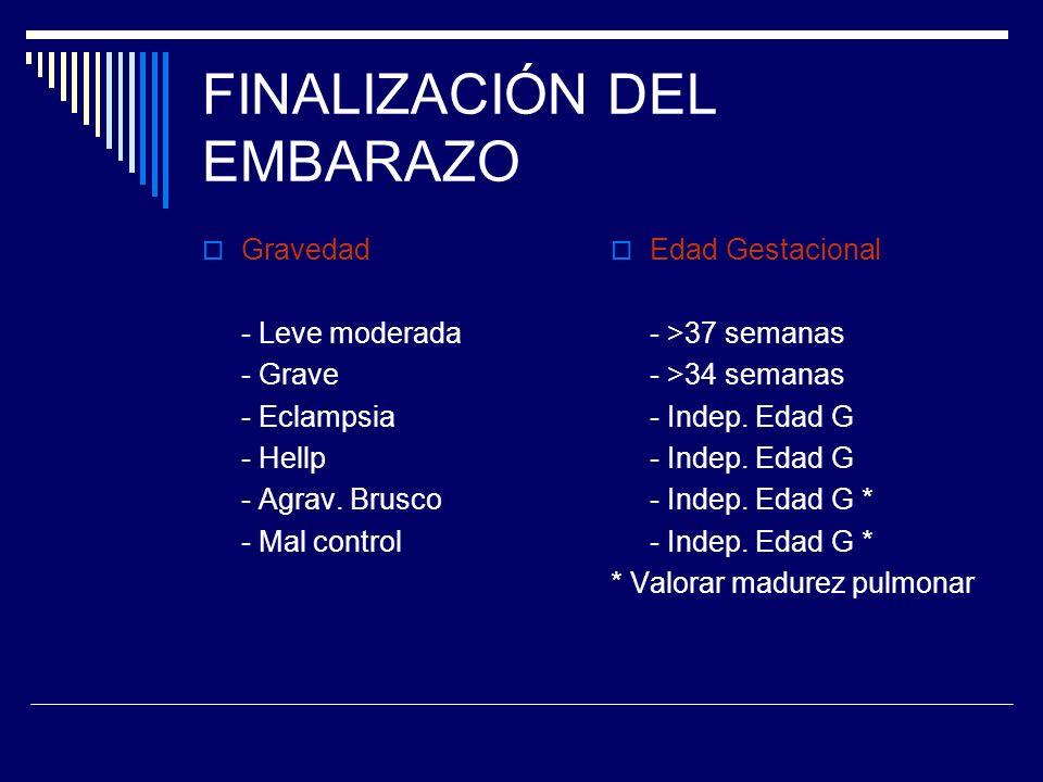 FINALIZACIÓN DEL EMBARAZO Gravedad - Leve moderada - Grave - Eclampsia - Hellp - Agrav. Brusco - Mal control Edad Gestacional - >37 semanas - >34 sema