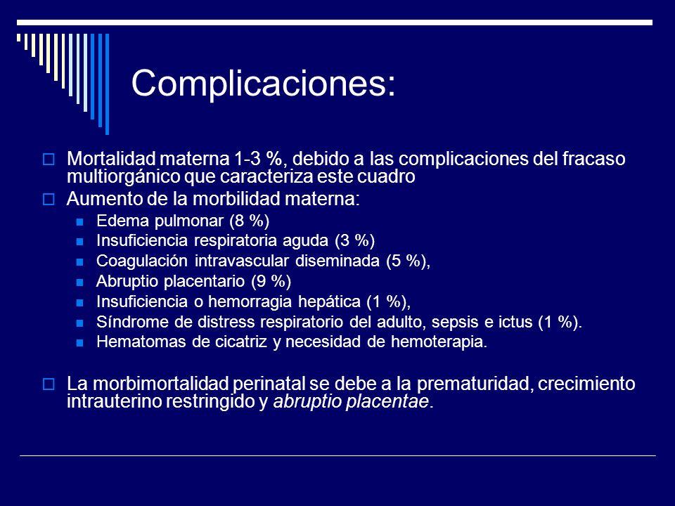 Complicaciones: Mortalidad materna 1-3 %, debido a las complicaciones del fracaso multiorgánico que caracteriza este cuadro Aumento de la morbilidad m