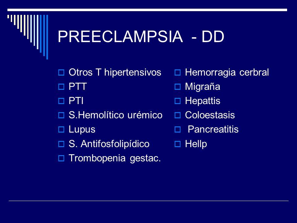 PREECLAMPSIA - DD Otros T hipertensivos PTT PTI S.Hemolítico urémico Lupus S. Antifosfolipídico Trombopenia gestac. Hemorragia cerbral Migraña Hepatti