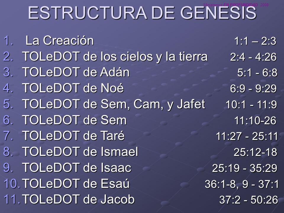 Ministerios EN PROFUNDIDAD 2008 ESTRUCTURA DE GENESIS 1. La Creación 1:1 – 2:3 2.TOLeDOT de los cielos y la tierra 2:4 - 4:26 3.TOLeDOT de Adán 5:1 -