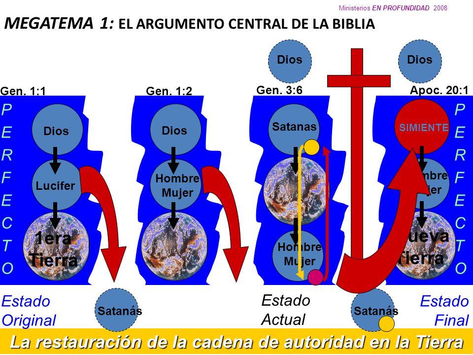 Ministerios EN PROFUNDIDAD 2008 La restauración de la cadena de autoridad en la Tierra Satanás MEGATEMA 1: EL ARGUMENTO CENTRAL DE LA BIBLIA Estado Or